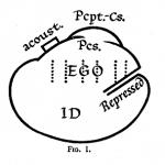 Strukturmodell Freud